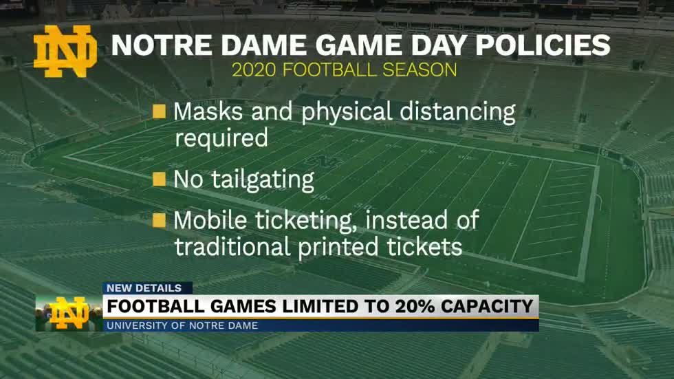 6 p.m.: Notre Dame releases plan for football season, stadium...