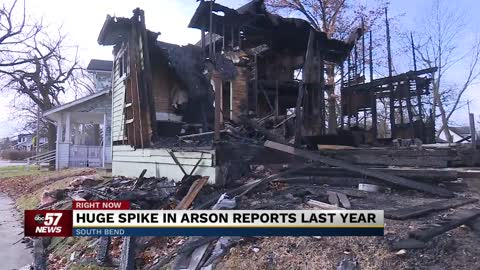 Huge spike in arson reports last year in South Bend