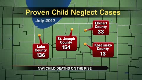 Child neglect deaths skyrocket across Indiana, DCS says