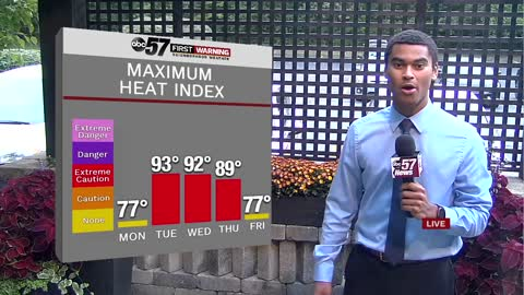 Potentially dangerous heat indices expected this week