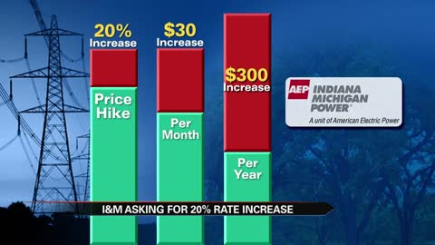 I&M looking to increase rates by almost $30 a month in 2018
