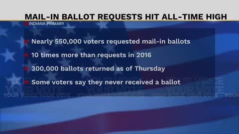 Mail-in ballot request at an all-time high during pandemic