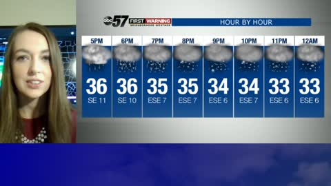 Wintry mix to wet snow tonight; partly cloudy and dry Monday