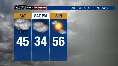 Saturday showers and falling temperatures; mostly sunny and warmer...