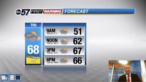 Mild Thursday then temperatures fall again