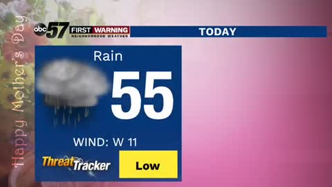 Rainy Mother's Day; dry and cool temperatures start the week