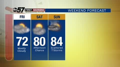 A quiet, dry end to the week; warming to 80s this weekend