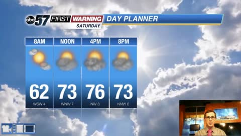 Temps staying comfy with shower chances