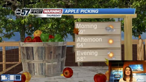 Fall weather today but another warm up ahead