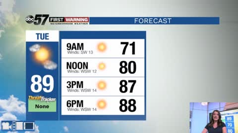 Hot and humid today but storms bring some relief Wednesday