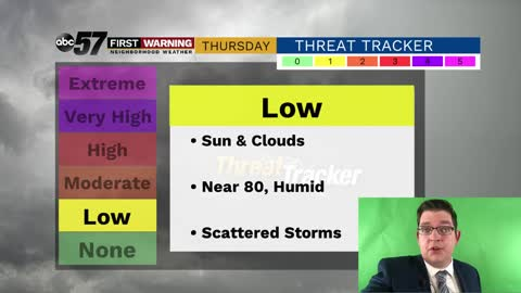 Scattered storms Thursday before a sunny weekend