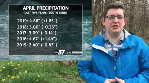 April precipitation is anyone's guess, but don't count out...