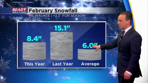 February snow check after slushy Monday