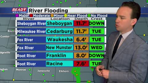Update on river flooding as showers come to an end
